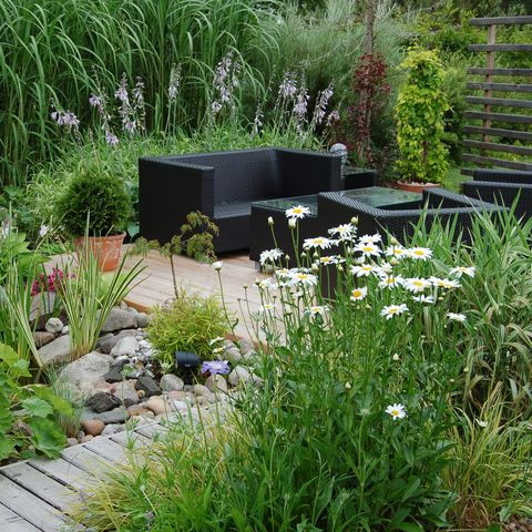What To Consider Before Planning Your Garden Desi
